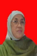 Dr. Fadhilah  Suralaga, M.Si : Wakil Rektor Bidang Akademik