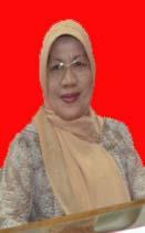Dr. Netty Hartaty, M.Si : Lektor Kepala
